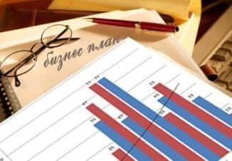 бизнес план предприятия и организации