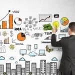 Узнайте, как составить бизнес план самому: пример оптимальной структуры