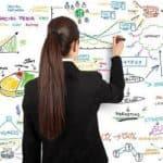 Начинаем маленький бизнес с нуля: идеи без вложений